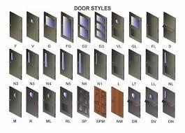Commercial Exterior Steel Doors Decorating Commercial Exterior Steel Doors Inspiring Photos