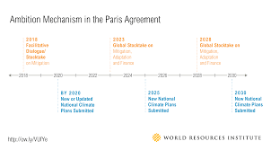 What Is The Purpose Of A Floor Plan by Insider Designing The Global Stocktake Under The Paris Agreement