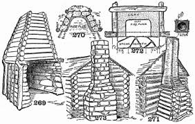 How To Build A Stone by How To Build A Fireplace U0026 Chimney For A Simple Log Cabin