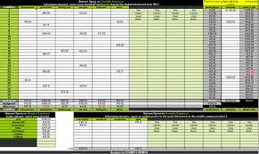 Excel Budget Template Free Free Excel Budget Template Collection For Business And Personal Use