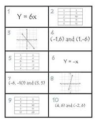 6th 8th grade math learning activity direct variation math