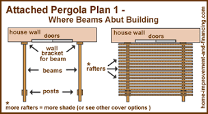 Attached Pergola Designs by Attached Pergola Plans Free Pergola Plan 1 For An Attached