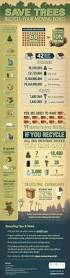 123 best other stuff relating to reduce reuse recycle images on