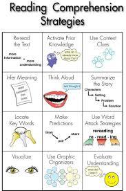 2nd Reading Comprehension Worksheets Best 25 Reading Comprehension Ks2 Ideas On Pinterest Teaching