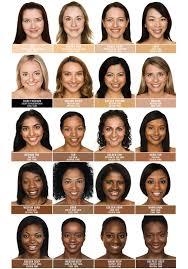 light medium skin tone how to know your skin undertone