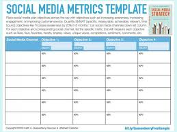 kpi reporting template and social media templates keith a