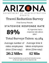 Arizona Travel Agencies images Travel reduction survey capitol rideshare png