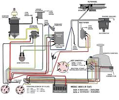 evinrude wiring diagrams house design layout plan hydropower