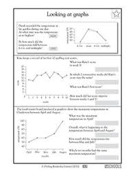 line graphs worksheets ideas pinterest worksheets