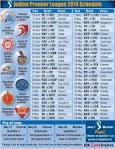 Ipl 2015 Chart | Printable Calendar Template
