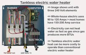pro and con for tankless water heater