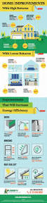 649 best green living images on pinterest energy efficient homes