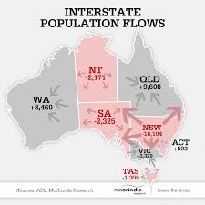 Australian Map Interstate Population Flows Infographic Abs Census Result