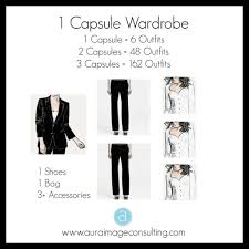 how to plan organize and shop for your capsule wardrobe