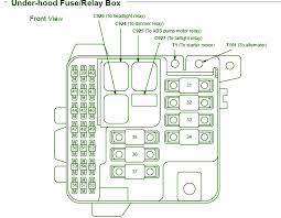ducati fuse box diagram ducati wiring diagrams instruction