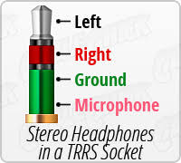 understanding trrs and audio jacks cable blog