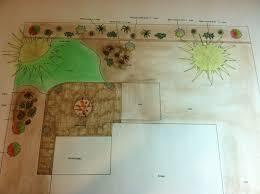 Arizona Landscape Ideas earth smart design earth friendly landscape design
