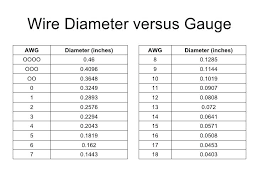 10 2 gauge electrical wire electrical wiring diagram electrical