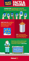 walmart black friday strategy walmart black friday 2016 facts and figures