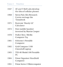 moderntimeline how can you create a vertical timeline tex