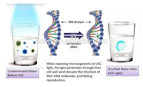 uv light water treatment 0 53gpm led ultraviolet light disinfection home uv water treatment