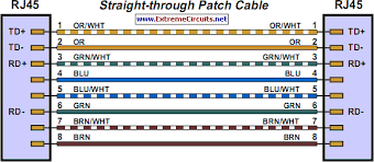 wiring diagram rj45 patch cable wiring diagram 0 rj45 patch