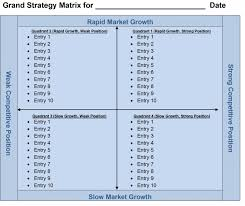 Decision Matrix Excel Template Grand Strategy Matrix Template For Word Tool Store