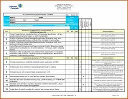 checklistsject business plan checklist event planning template