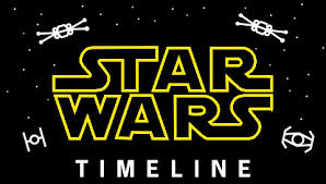 star wars interactive canon timeline october 2017 update