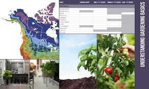 free container gardening guide garden365