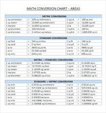 convert pdf table to excel conversion table pdf format stuffwecollect com maison fr