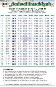 Jadwal Sholat Jogja Rukyatul Hilal Indonesia Rhi Beranda
