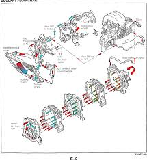 saas water temp gauge diagram efcaviation com