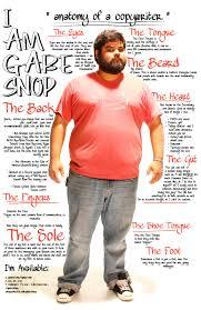 Anatomy Of A Foot Anatomy Of A Copywriter According To Me Gabriel Snop