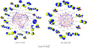 on the multi reference nature of plutonium oxides puo 2 2 puo
