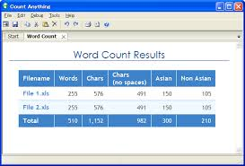 Count Number Of Words In Excel Tip Getting Word Counts From Excel Files Felix