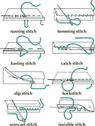 How To Blind Stitch By Hand Best 25 Sewing By Hand Ideas On Pinterest Hand Sewing Hand