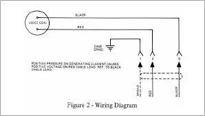 electro voice model re55