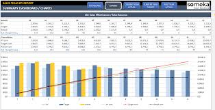 How Use Excel Spreadsheet Sales Kpi Dashboard Template Ready To Use Excel Spreadsheet