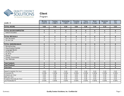 best daily report template for outsource telemarketing