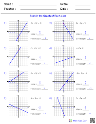 graphing standard form worksheets math aids com pinterest