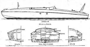 Free Wooden Boat Plans Pdf by Myadmin U2013 Page 293 U2013 Planpdffree Pdfboatplans