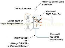 power plug wiring diagram trailer light plug diagram plug fuse