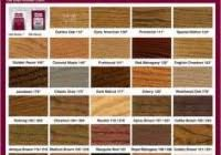 laminate flooring mop and glo meze