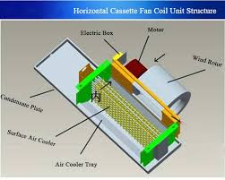 wiring diagram carrier fan coil unit wiring diagram cq402654 650