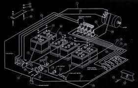 1988 club car 36 volt wiring diagram wiring diagram and