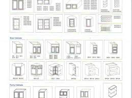 Kitchen Cabinet Height Standard Incredible Manificent Standard Kitchen Cabinet Sizes Kitchen