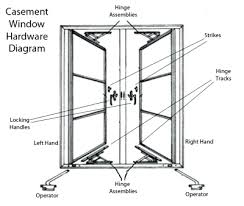 Andersen Awning Window How To Repair A Casement Window Andersen Casement Window