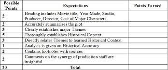 Soapstone For A Modest Proposal House On Mango Street Summary Essay Dissertation Est Il