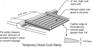 Building A House On A Slope A Planning Guide For Making Temporary Events Accessible To People